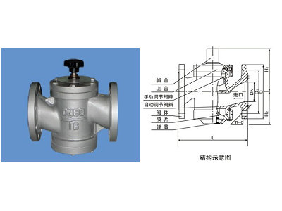 fby 动态平衡阀 结构型式 该阀主要由阀体,上下盖,自动调节阀瓣,手动图片