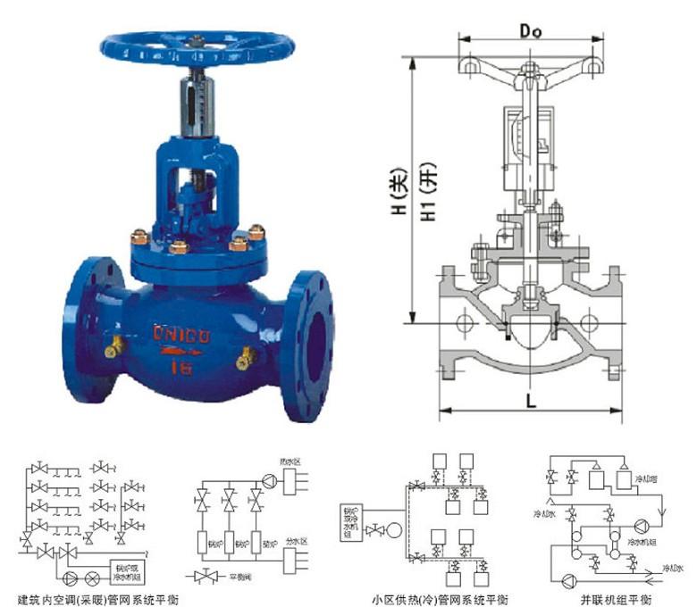 kpf手动流量平衡阀主要结构