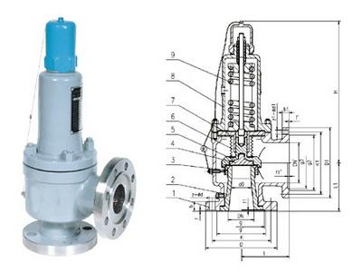 二,波纹管平衡式安全阀主要零部件材料图片